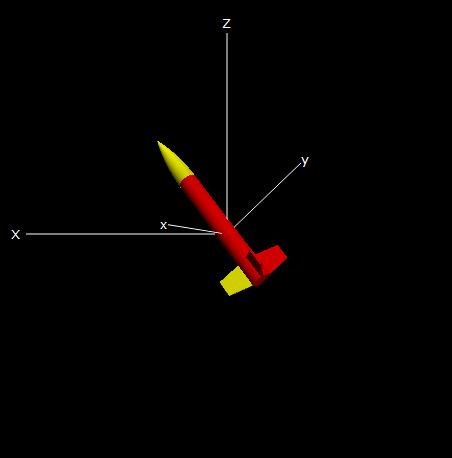 Speedmotion Rockets Electronics