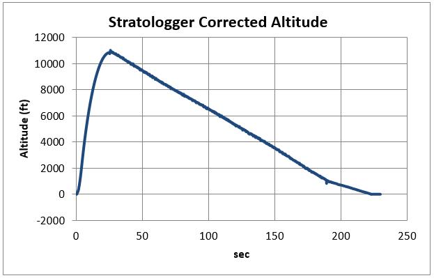 october sky analysis